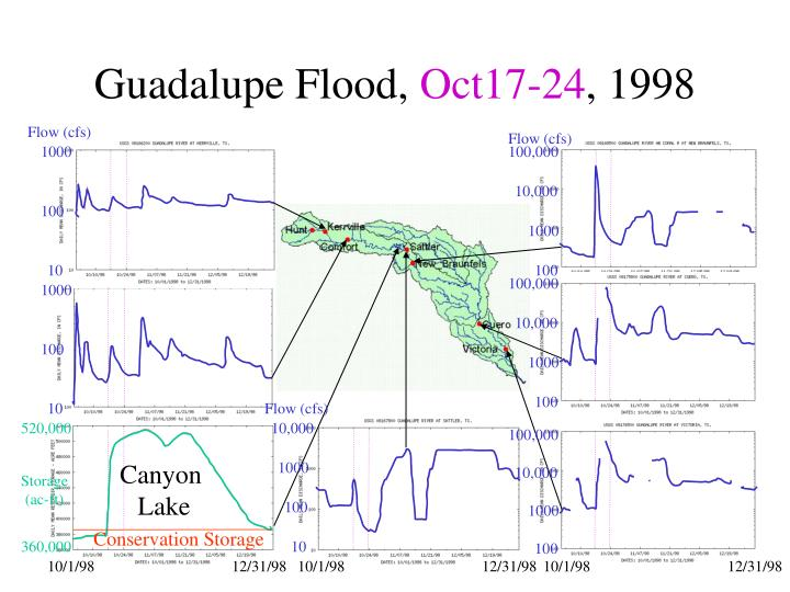 Guadalupe flood oct17 24 1998