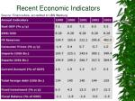 recent economic indicators