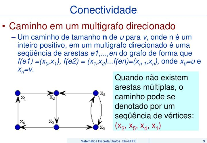 Conectividade3