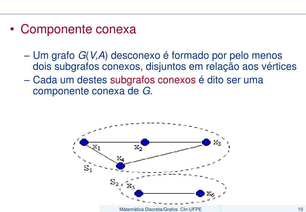 Componente conexa