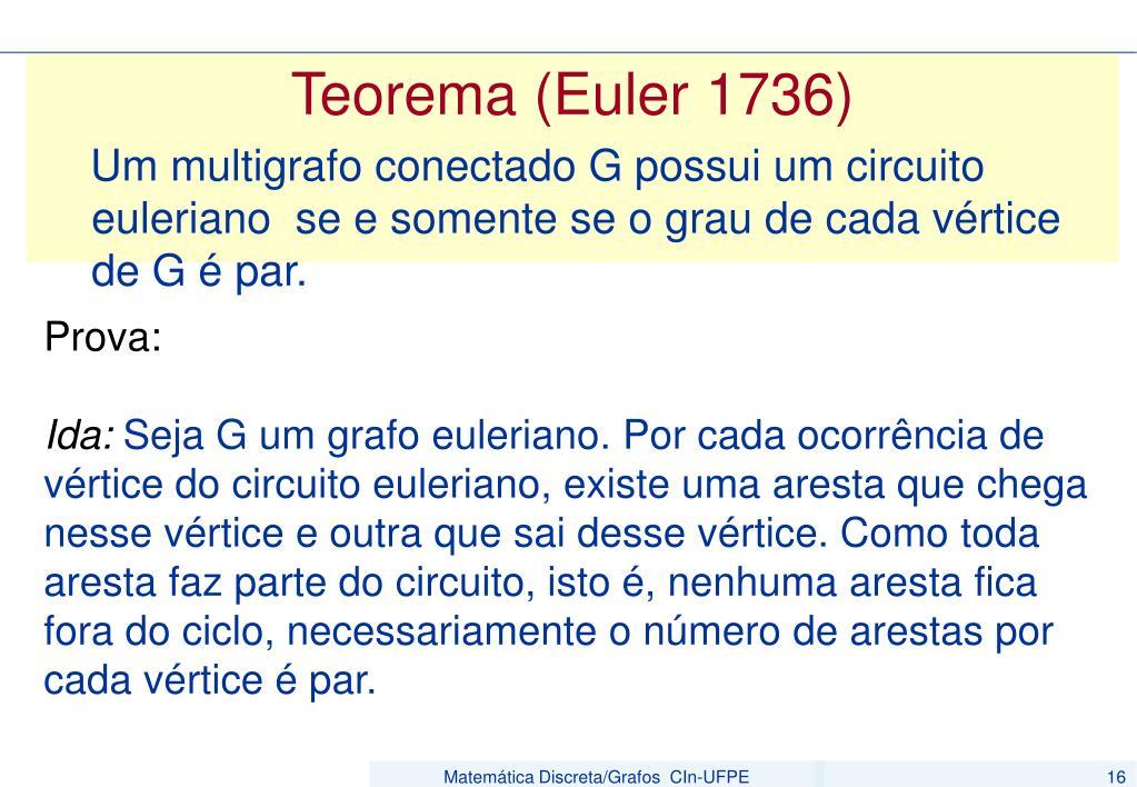 Teorema (Euler 1736)
