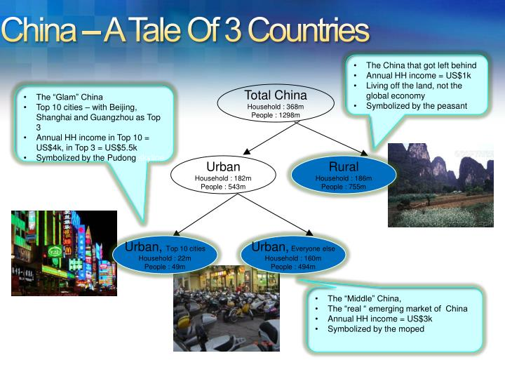 China a tale of 3 countries
