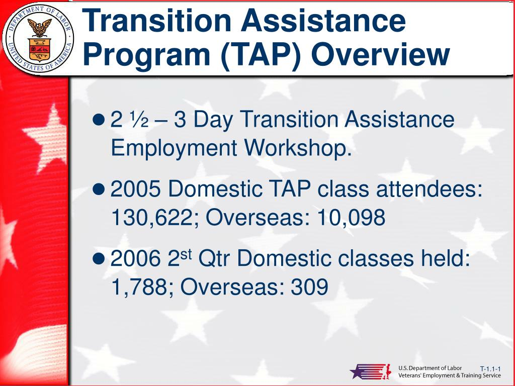 Transition Assistance Program (TAP) Overview