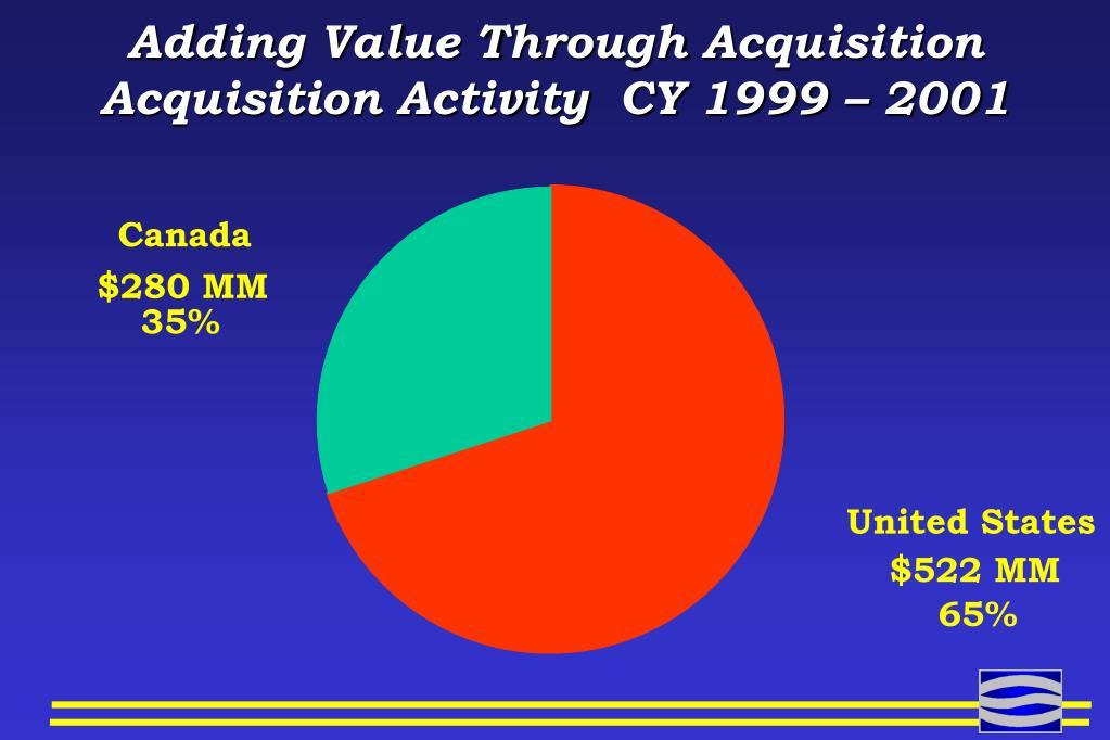 Adding Value Through Acquisition