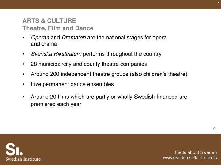 swedish culture facts