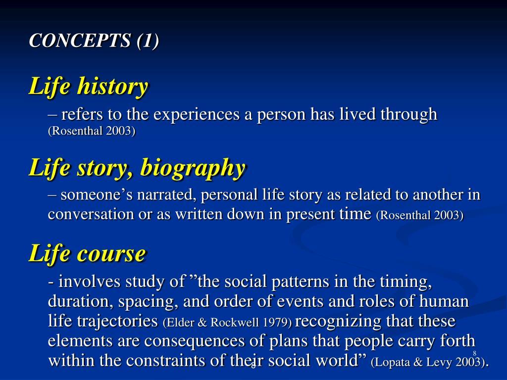 CONCEPTS (1)