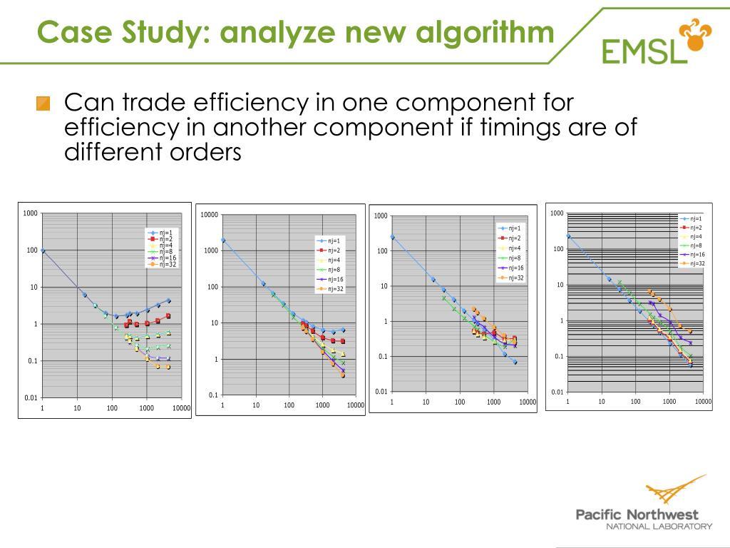 Case Study: analyze new algorithm
