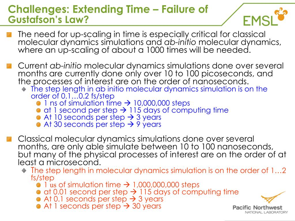 Challenges: Extending Time – Failure of