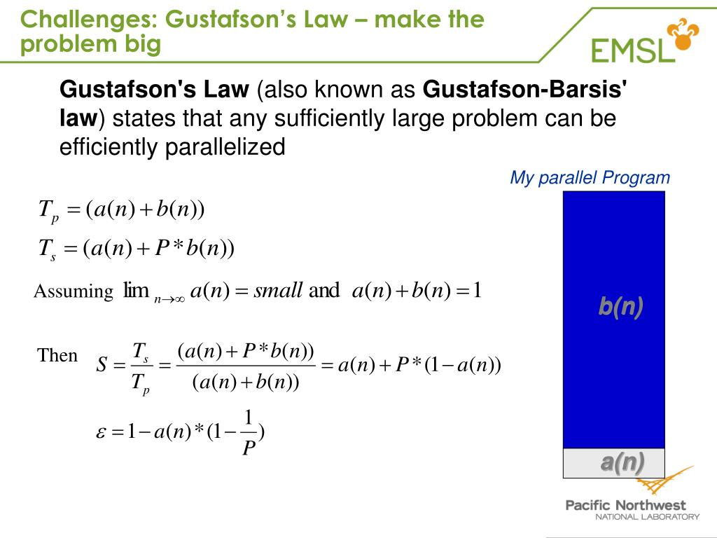 Challenges: Gustafson's Law – make the problem big