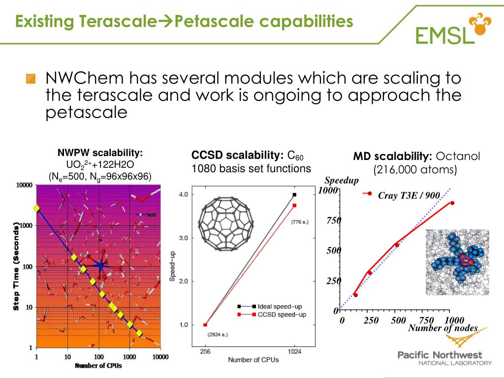 Existing Terascale