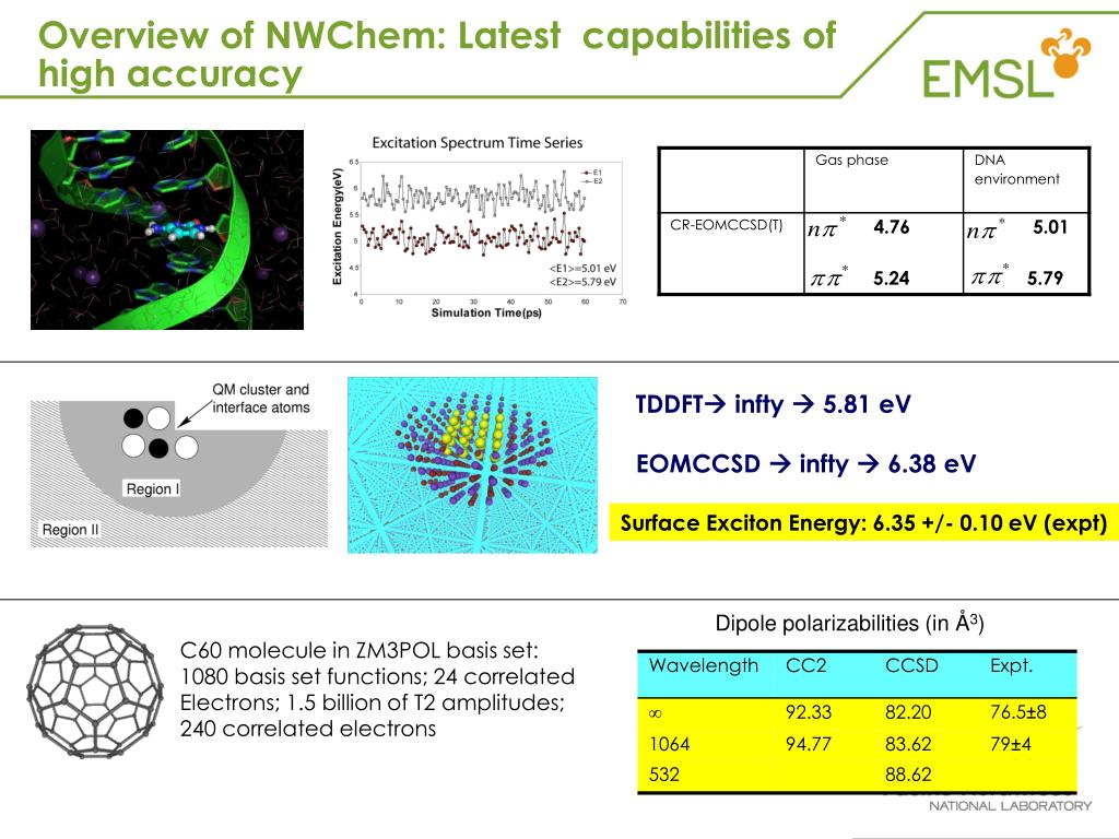 Overview of NWChem: Latest  capabilities of high accuracy