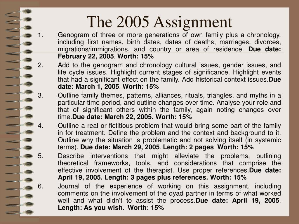 The 2005 Assignment