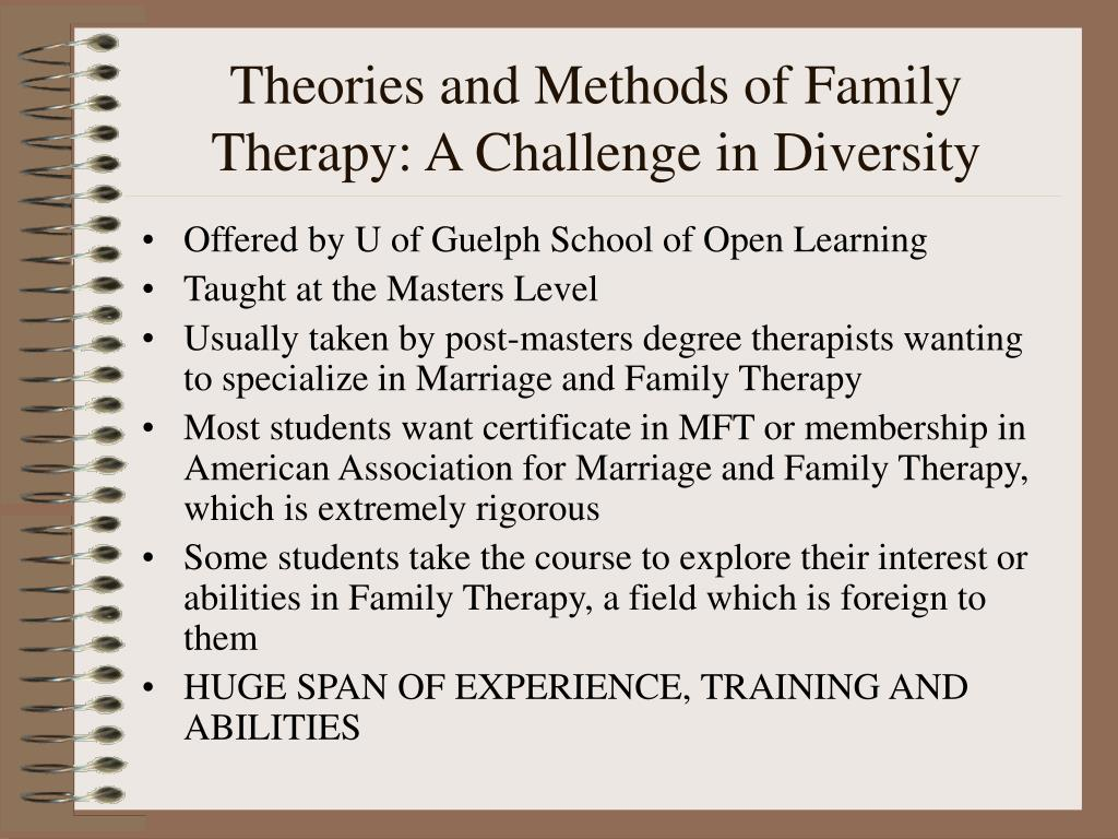 Theories and Methods of Family Therapy: A Challenge in Diversity