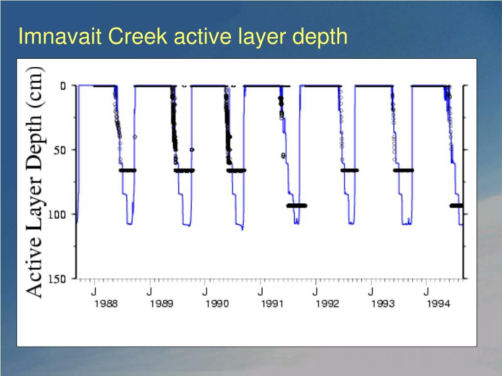 Imnavait Creek active layer depth