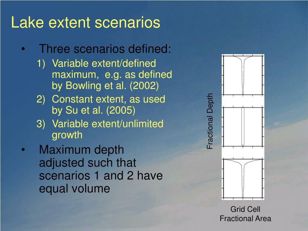 Three scenarios defined: