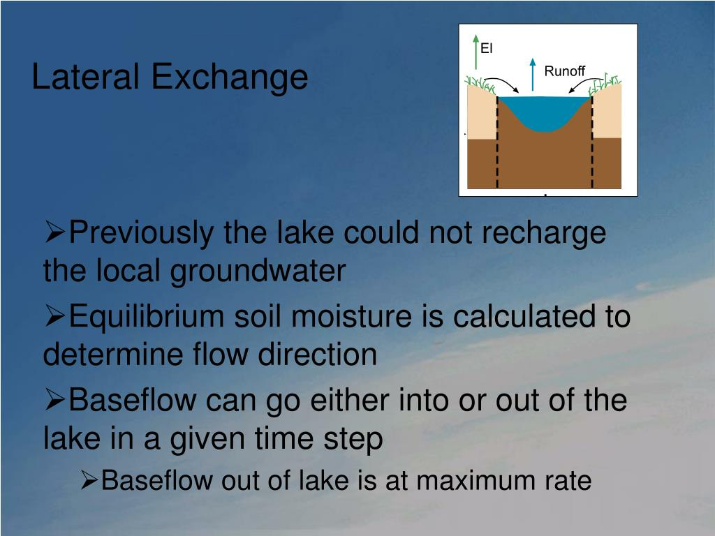 Lateral Exchange