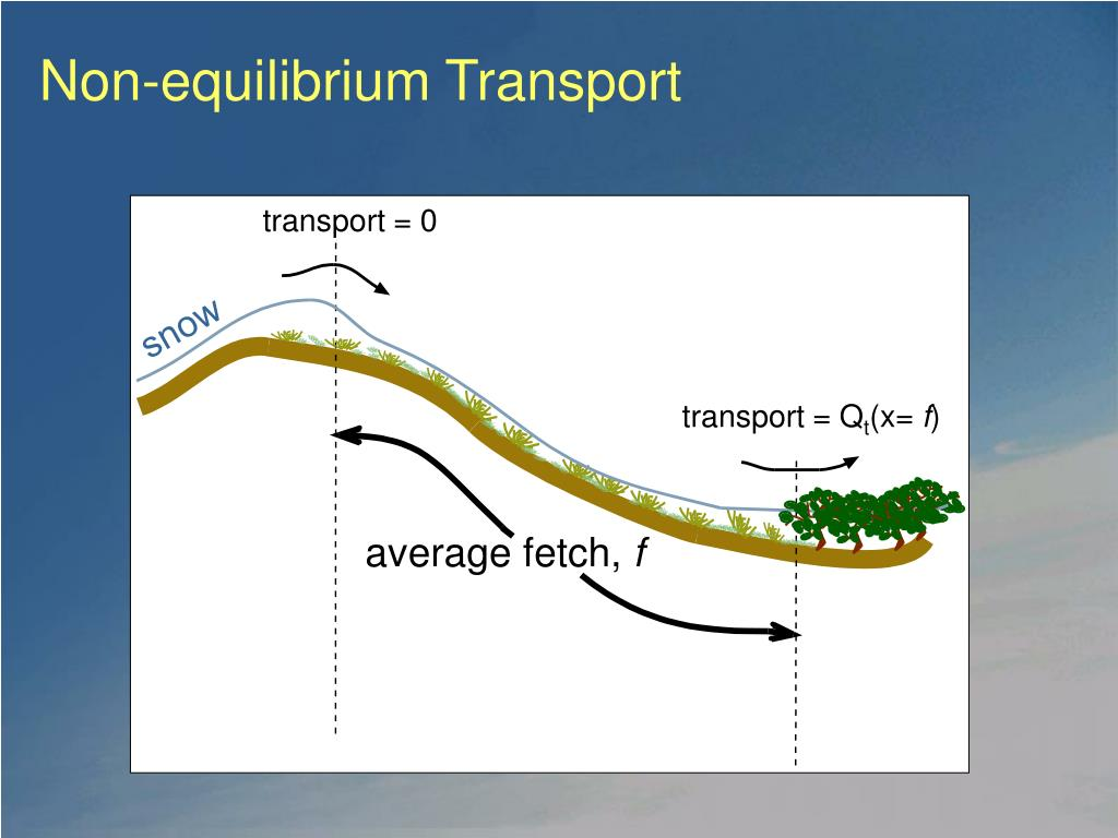 transport = 0