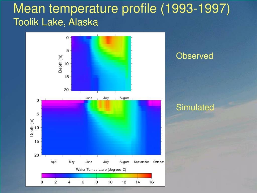 Mean temperature profile (1993-1997)