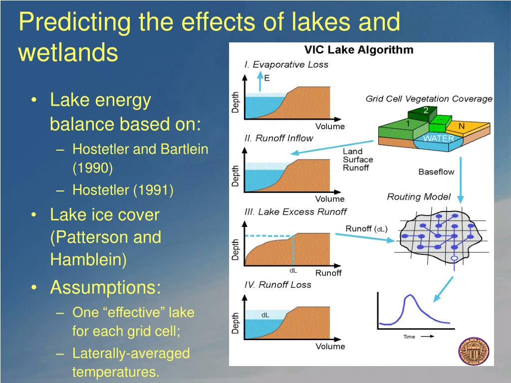 Predicting the effects of lakes and wetlands
