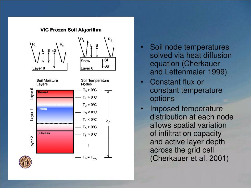 Soil node temperatures solved via heat diffusion equation (Cherkauer and Lettenmaier 1999)