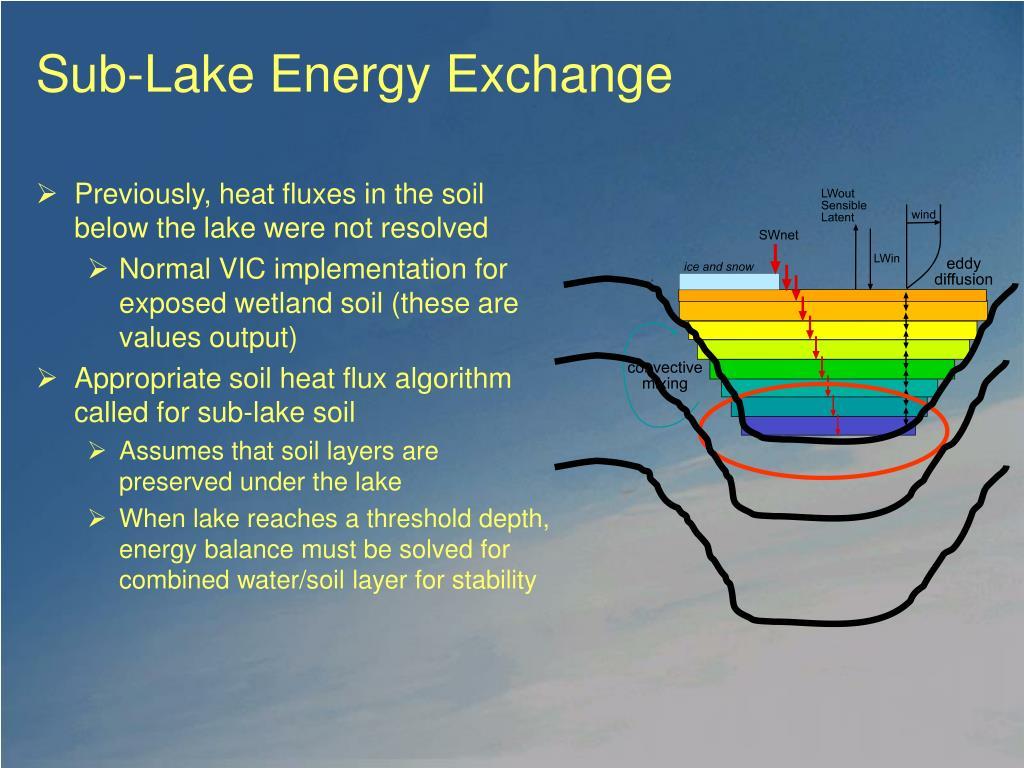 Sub-Lake Energy Exchange