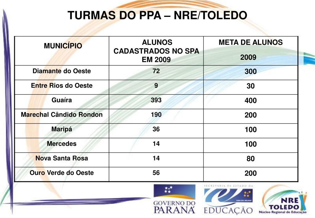 TURMAS DO PPA – NRE/TOLEDO