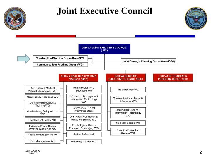 Joint executive council