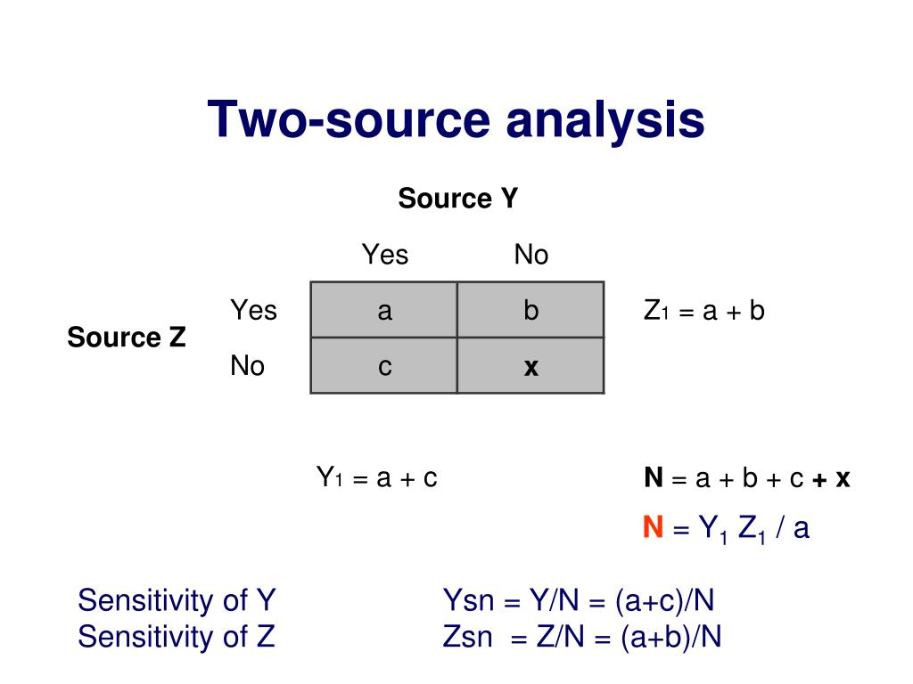 Two-source analysis