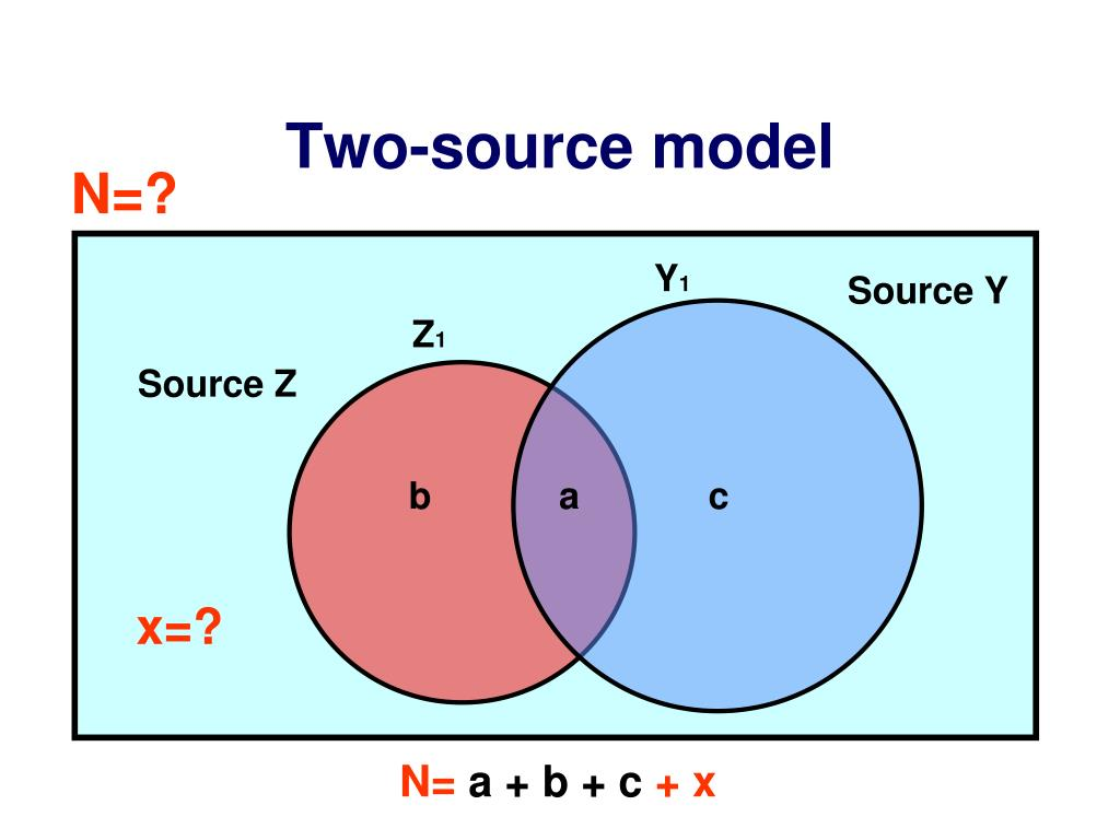 Two-source model