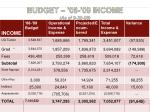 budget 08 09 income as of 9 30 08