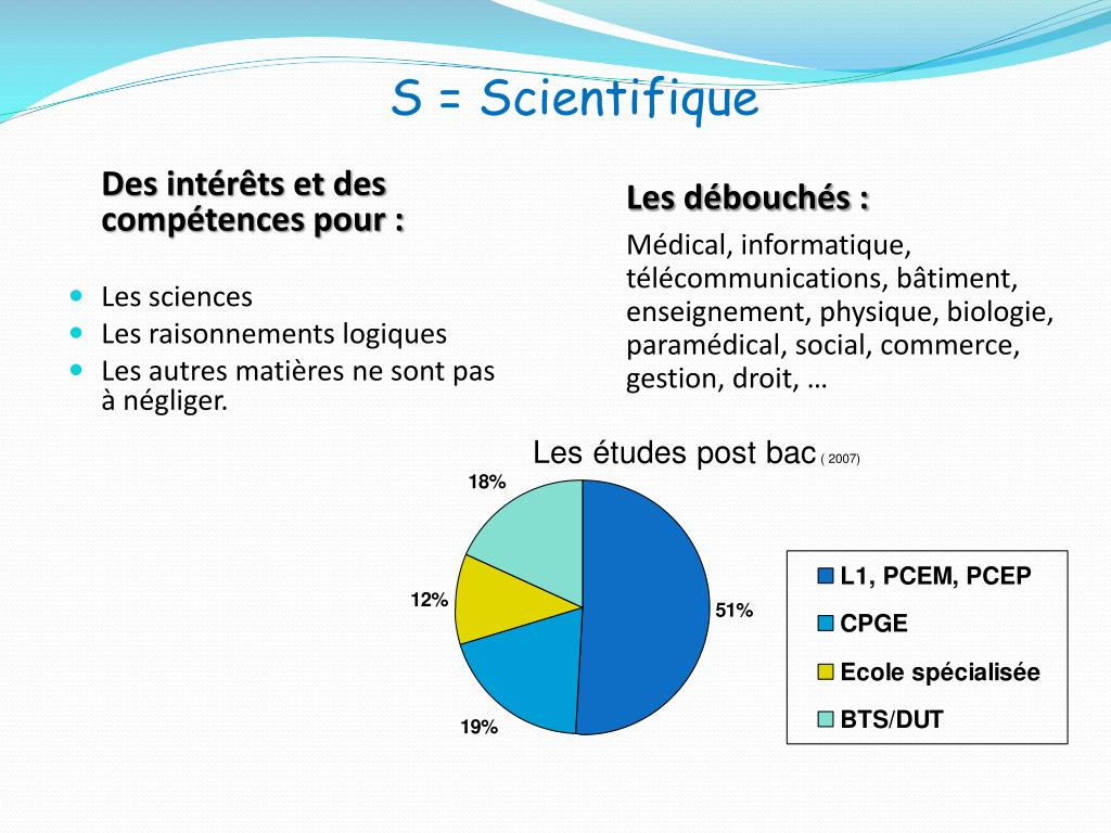 S = Scientifique