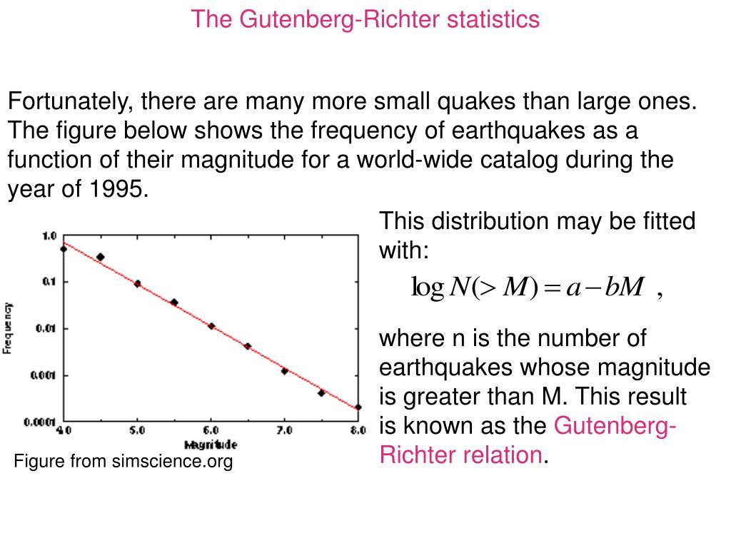 The Gutenberg-Richter statistics