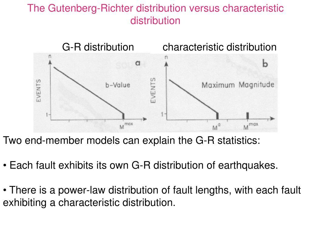 The Gutenberg-Richter distribution versus characteristic distribution