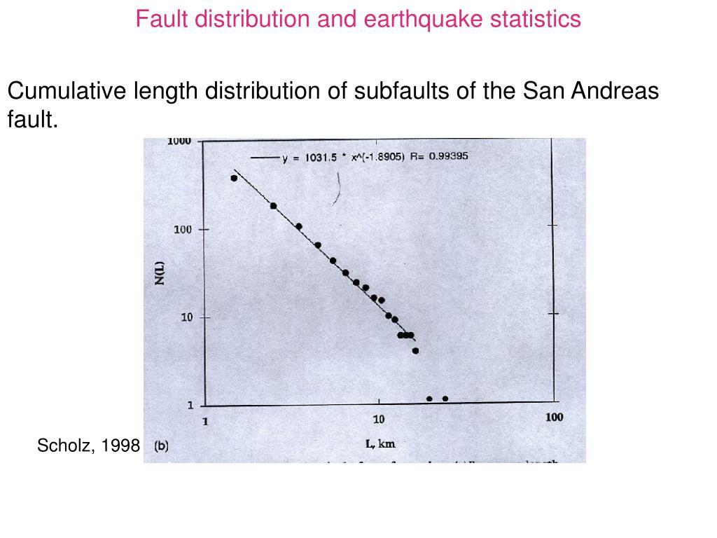 Fault distribution and earthquake statistics