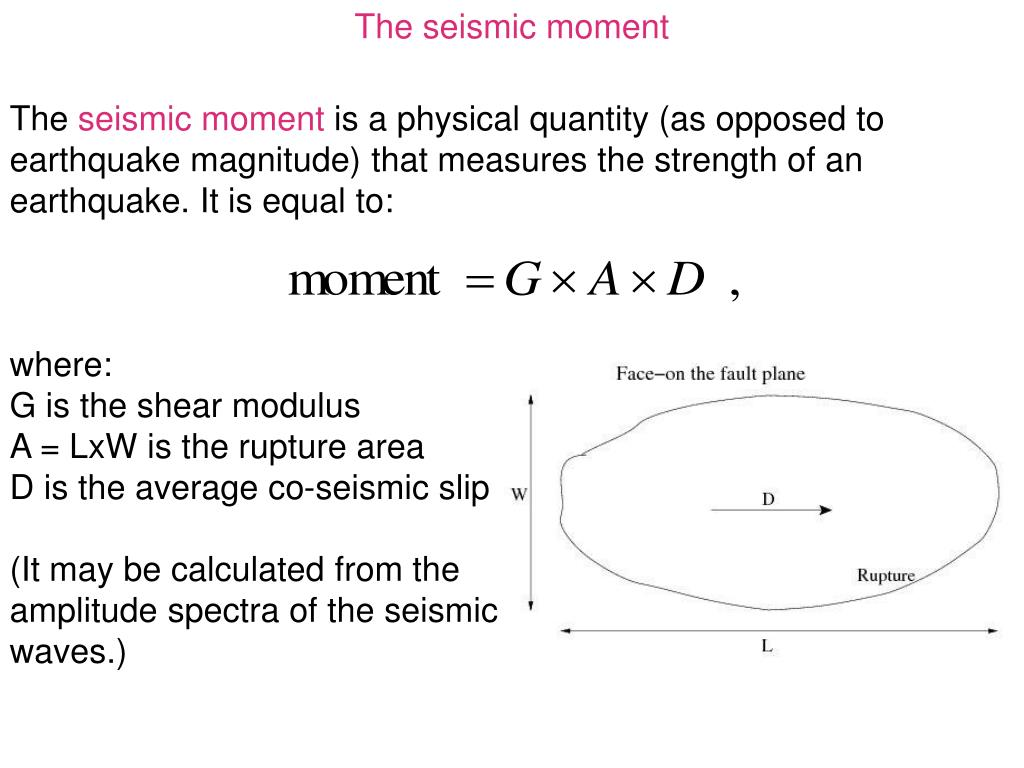The seismic moment