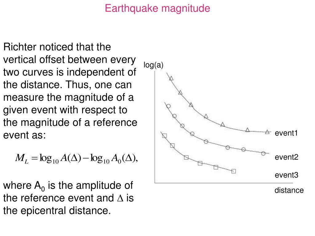 Earthquake magnitude