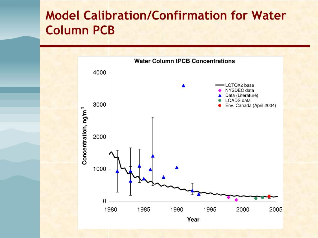 Model Calibration/Confirmation for Water Column PCB