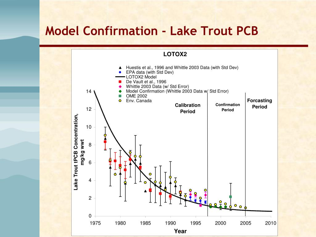 Model Confirmation - Lake Trout PCB