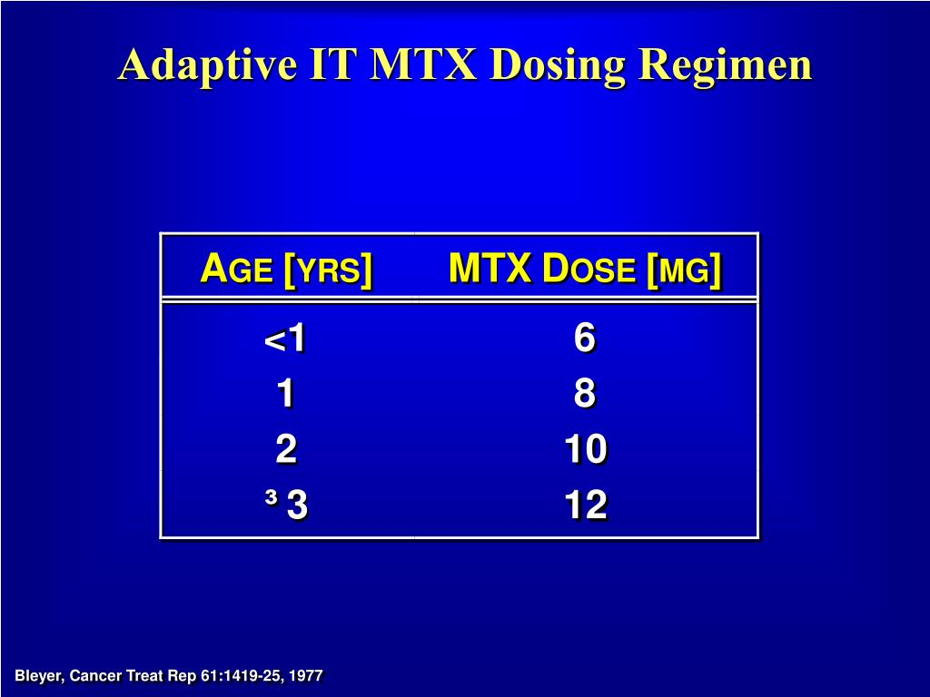 Adaptive IT MTX Dosing Regimen