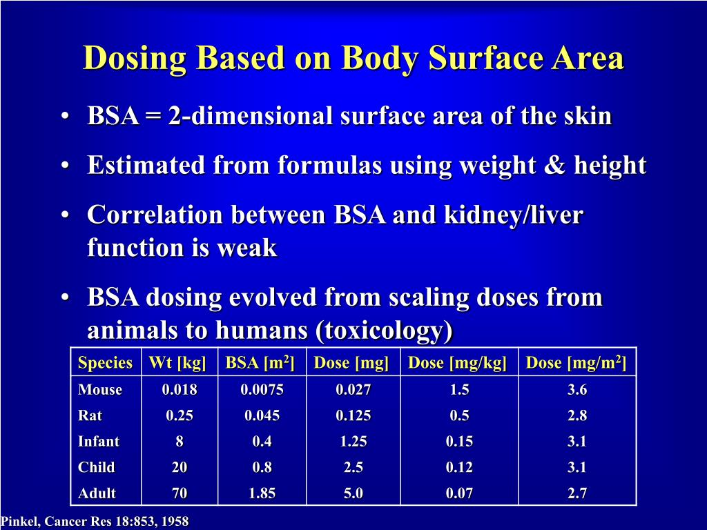 Dosing Based on Body Surface Area