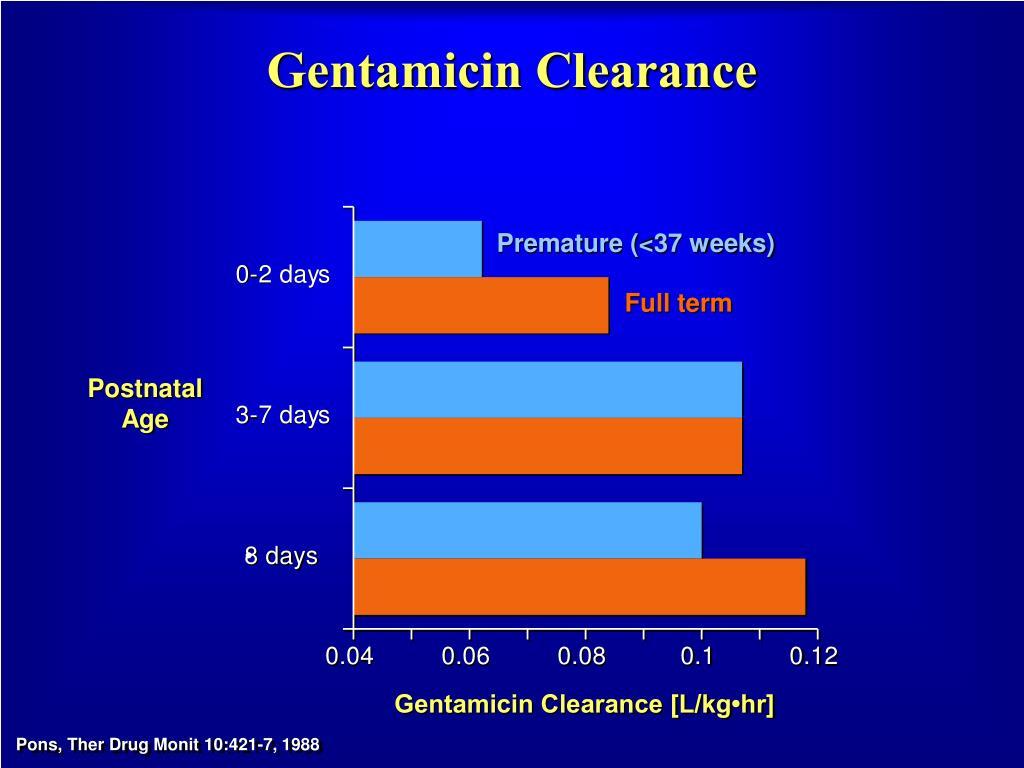 Gentamicin Clearance