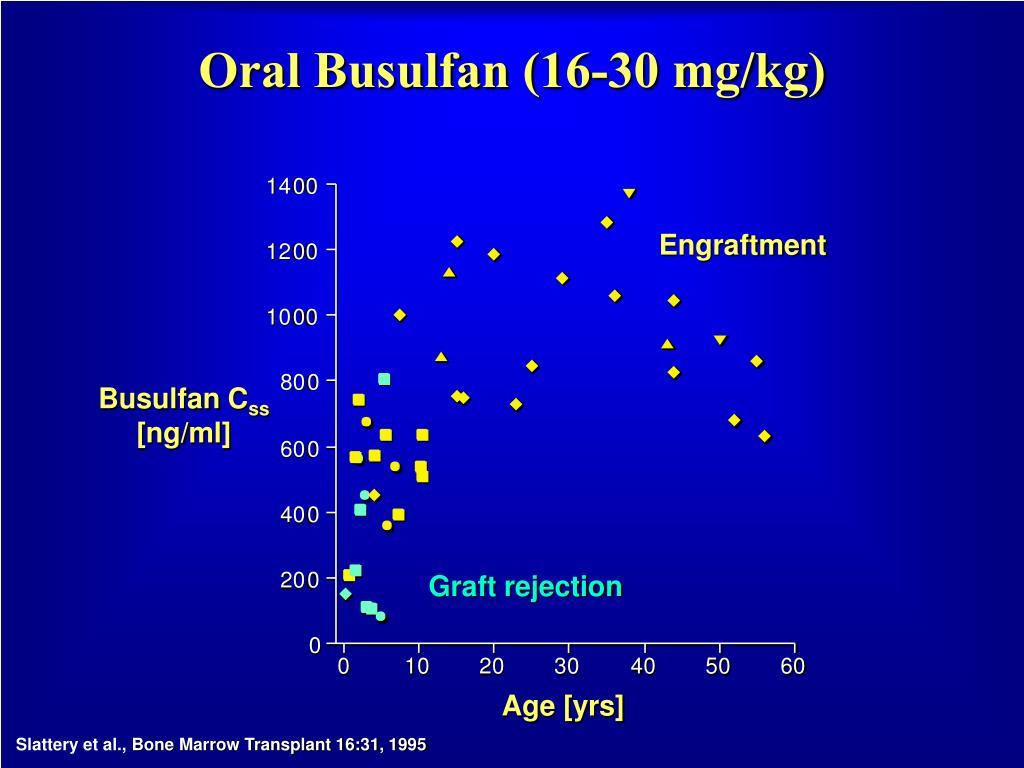 Oral Busulfan (16-30 mg/kg)