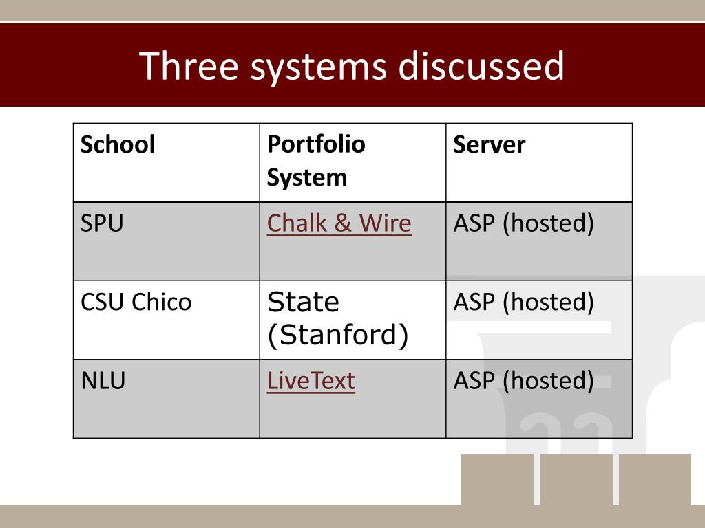 Three systems discussed