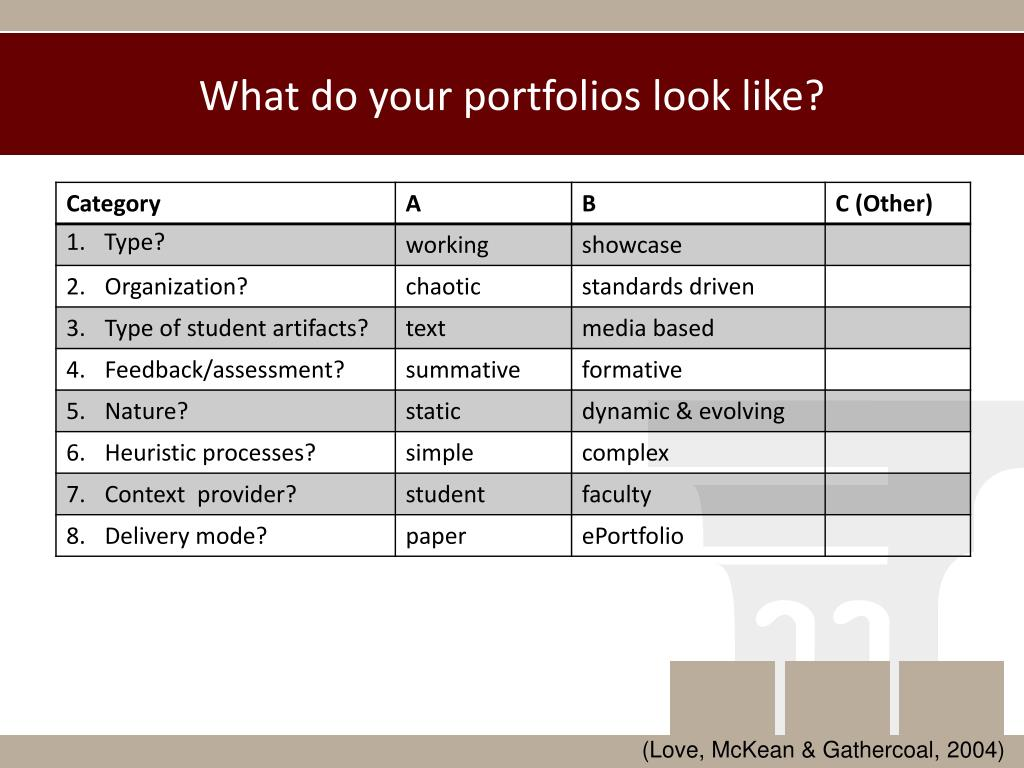 What do your portfolios look like?