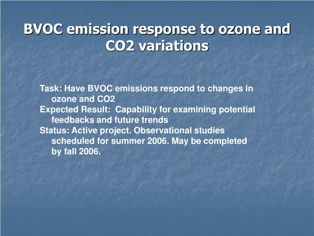 BVOC emission response to ozone and CO2 variations