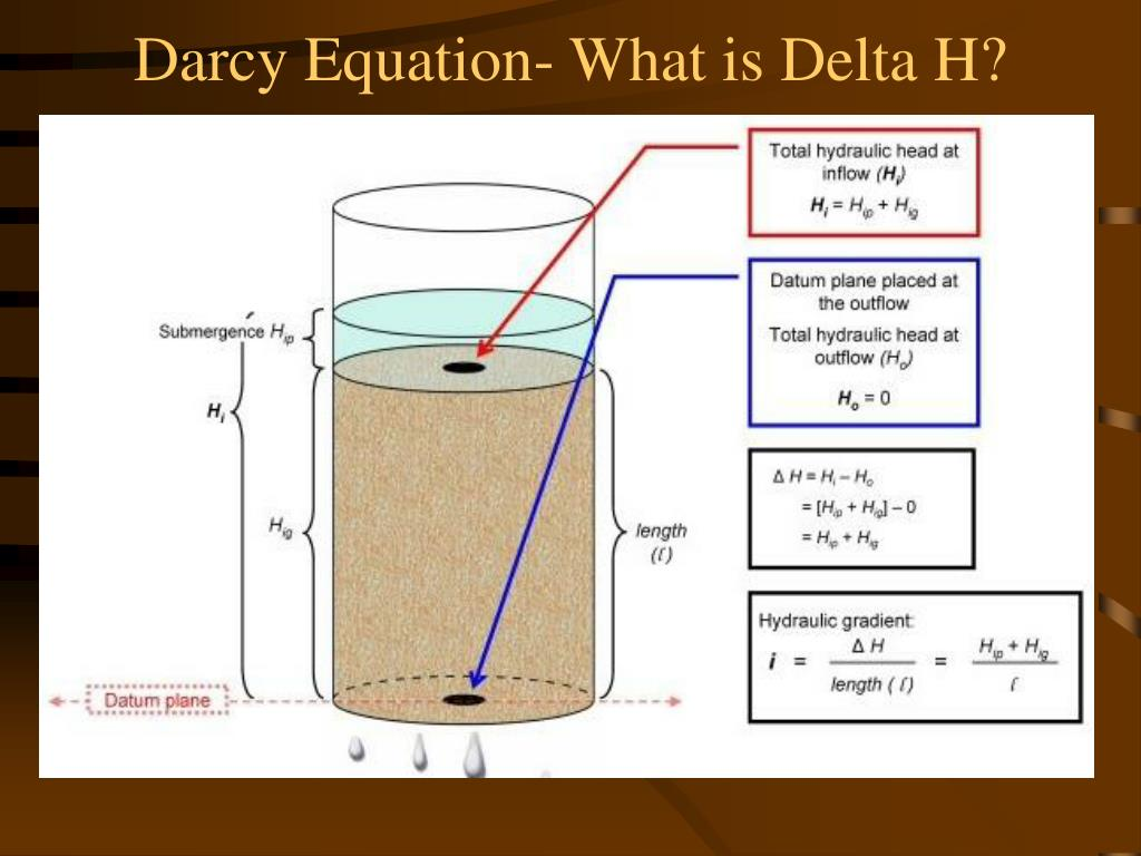 Darcy Equation- What is Delta H?