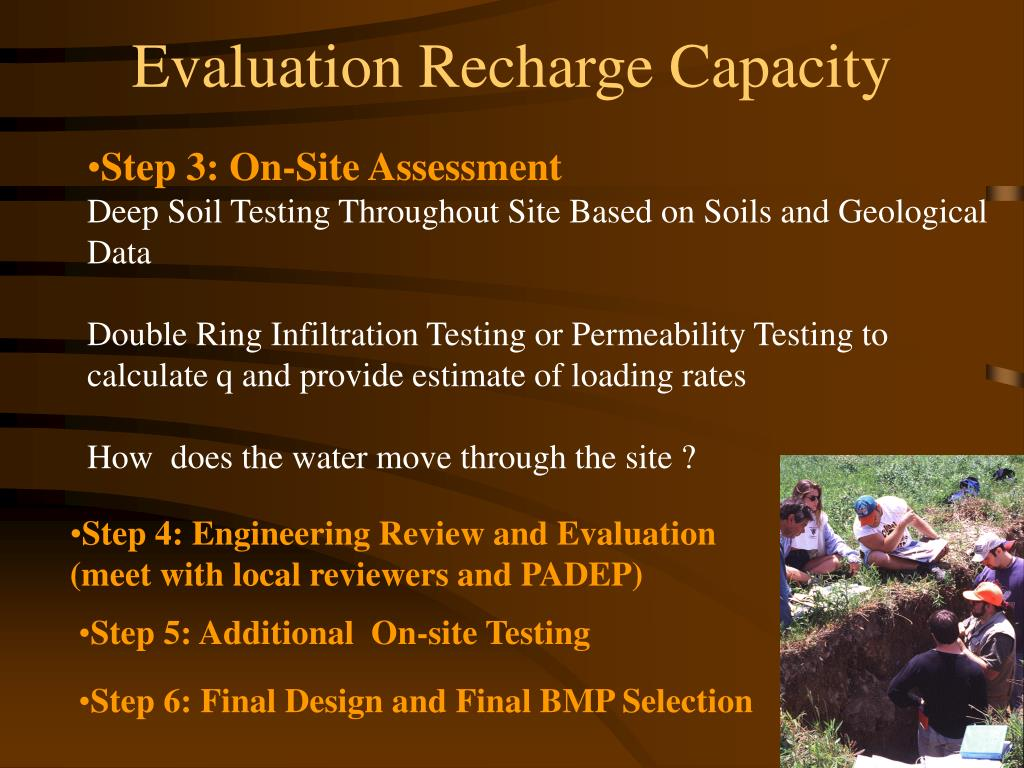 Evaluation Recharge Capacity