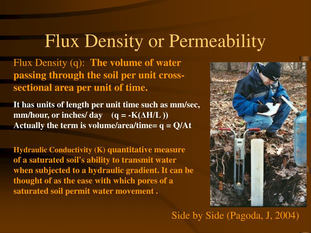 Flux Density or Permeability