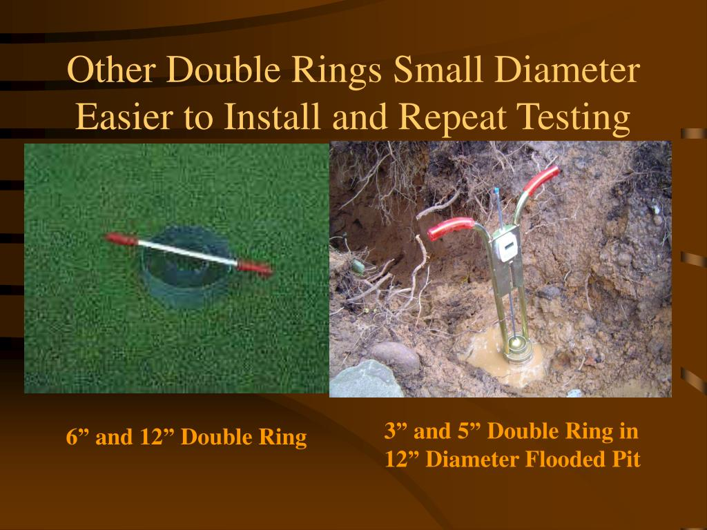Other Double Rings Small Diameter