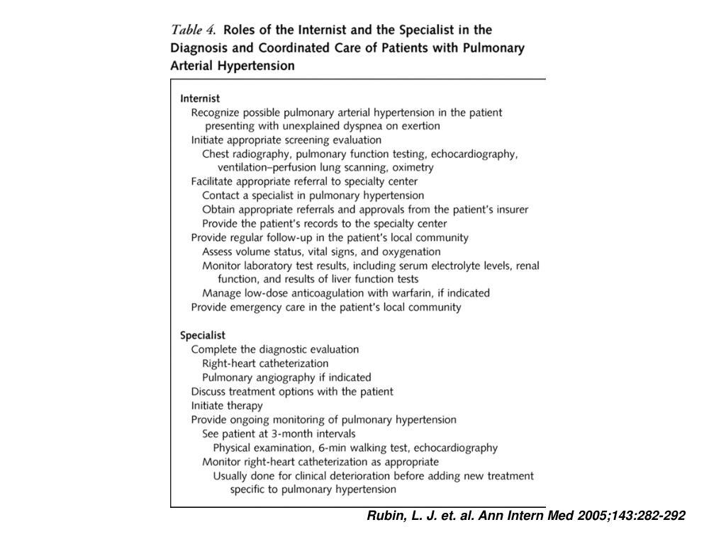 Rubin, L. J. et. al. Ann Intern Med 2005;143:282-292
